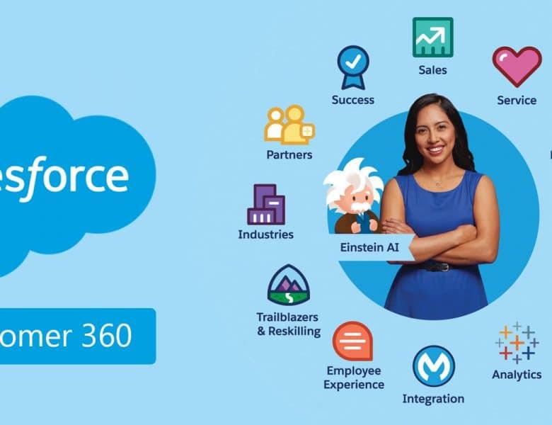 Markaların Popüler Tercihi Salesforce